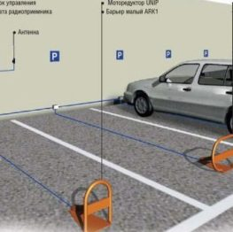 Parking Space Barriers